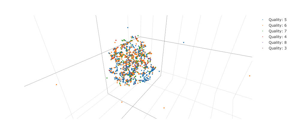 t-SNE result1_perp-5